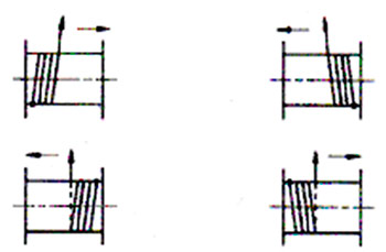 Типы и конструкция стальных канатов ответ